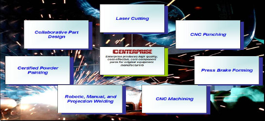 Enterprise Welding Capabilities